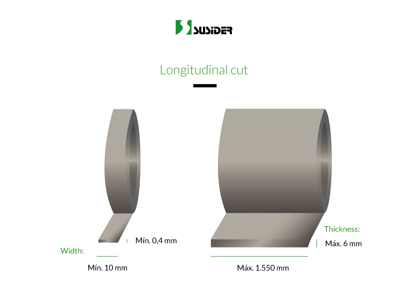 Longitudinal cut